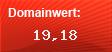 Domainbewertung - Domain www.christen-onlineshop.ch bei domainbewertung.de.com