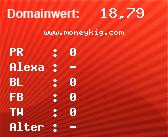 Domainbewertung - Domain www.moneykig.com bei domainbewertung.de.com