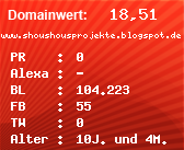 Domainbewertung - Domain www.shoushousprojekte.blogspot.de bei domainbewertung.de.com