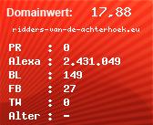 Domainbewertung - Domain ridders-van-de-achterhoek.eu bei domainbewertung.de.com