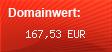 Domainbewertung - Domain www.datenshop.ch bei domainbewertung.de.com